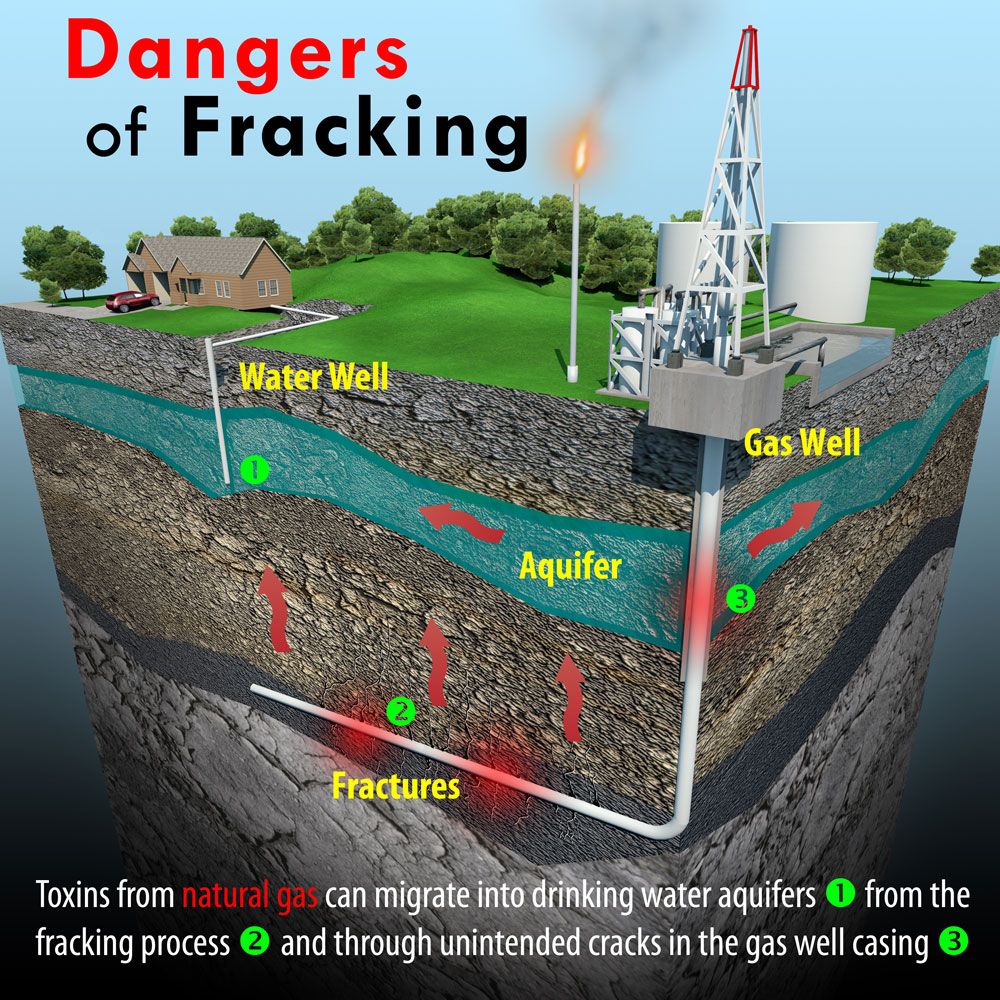 Fracking dangers web